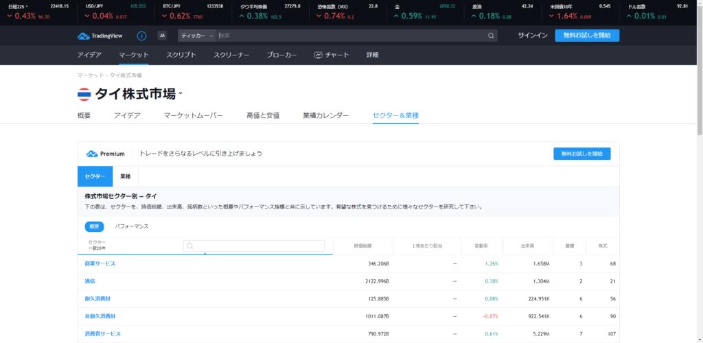 Trading View ホームページ