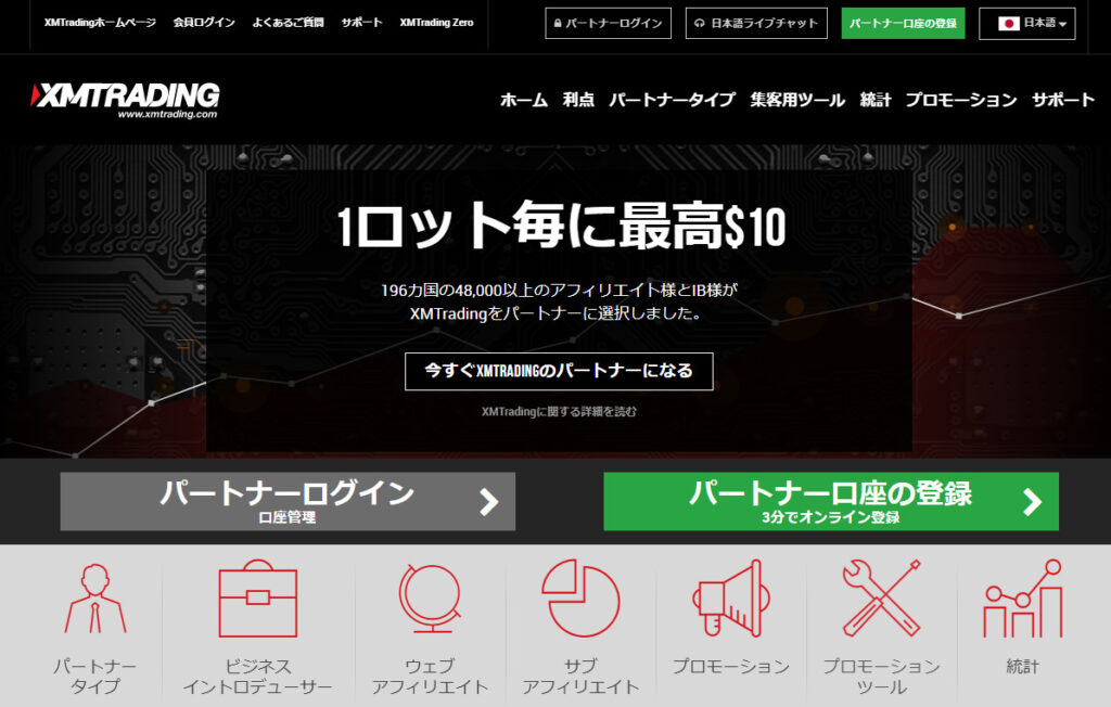 XM Tradingのパートナーページ