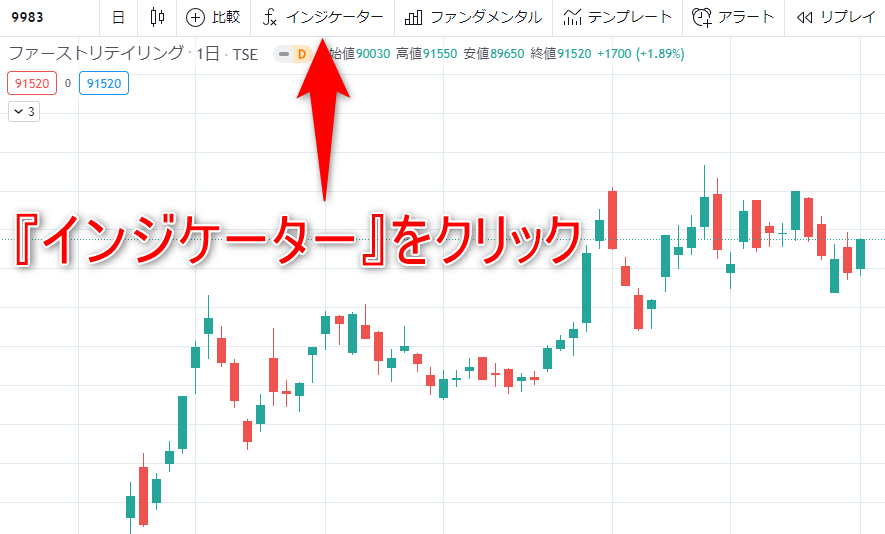 Trading Viewのチャート
