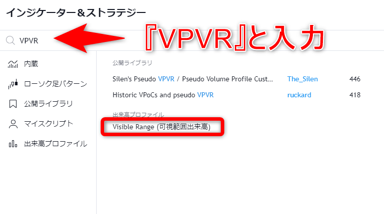 Trading Viewの画面