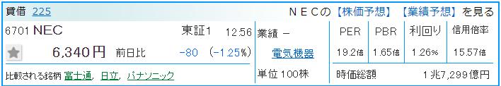 日本電気の基本情報