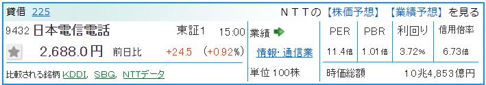 NTTの基本情報