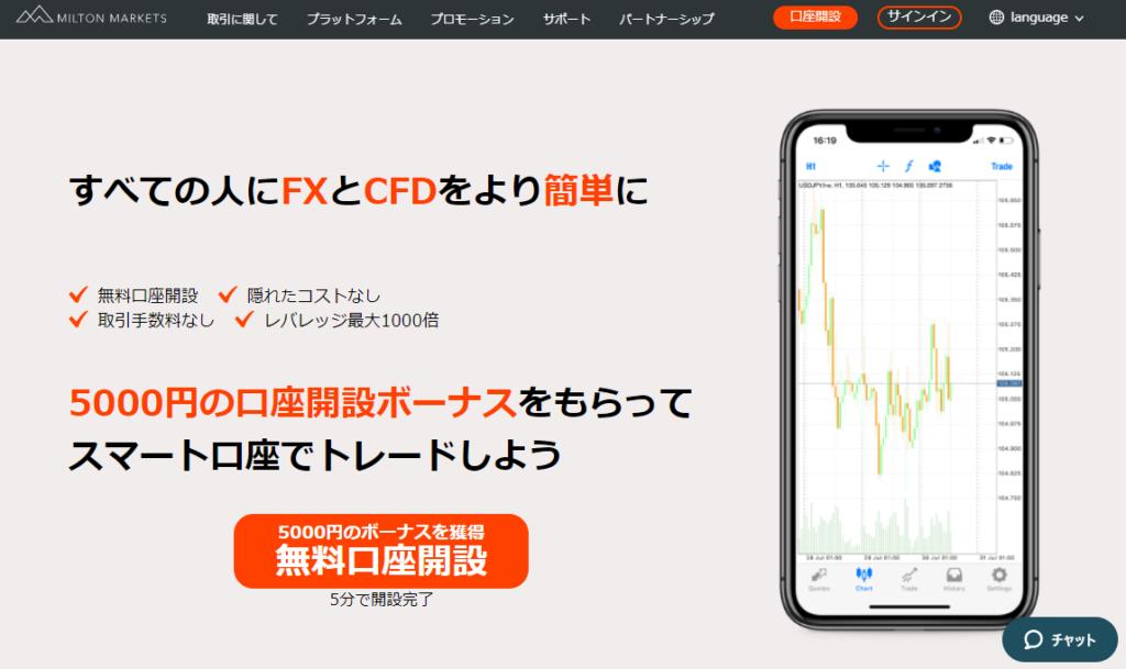 Miton Marketsのホームページ