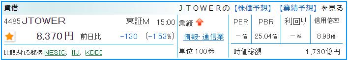 JTPOWERの詳細