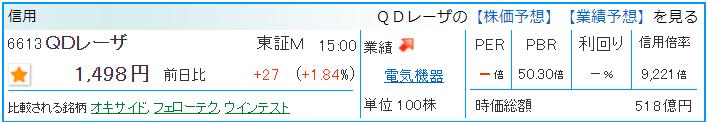 QDレーザーの詳細