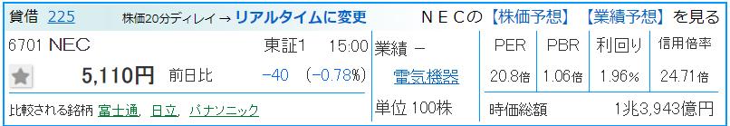 NECの基本情報