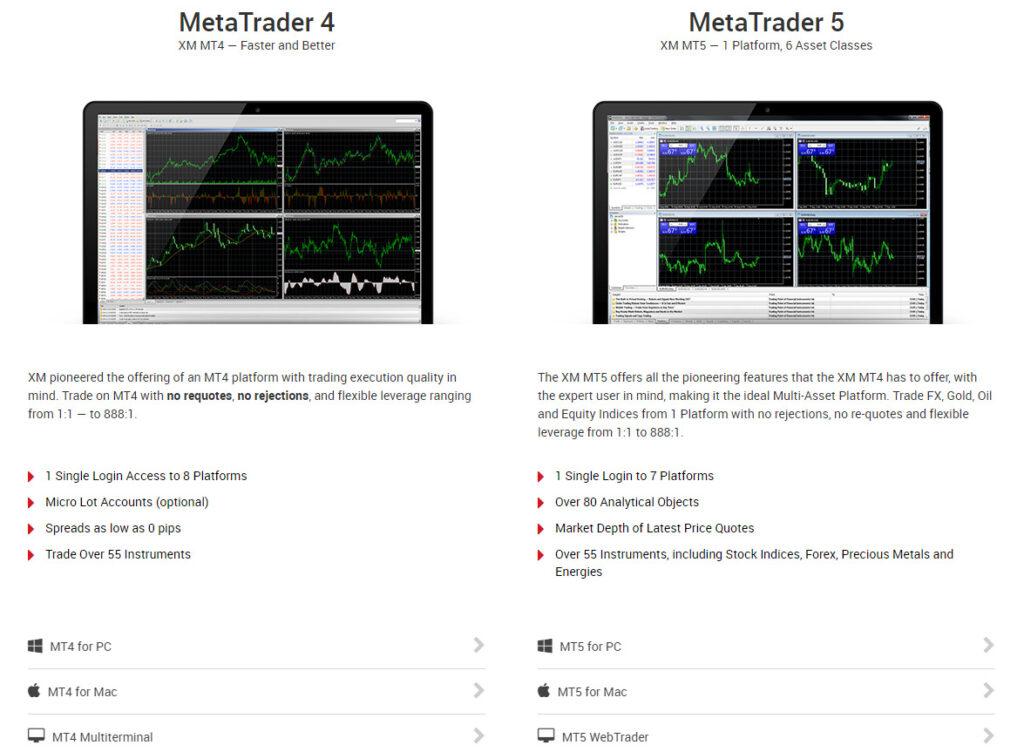 MT4のダウンロードページ
