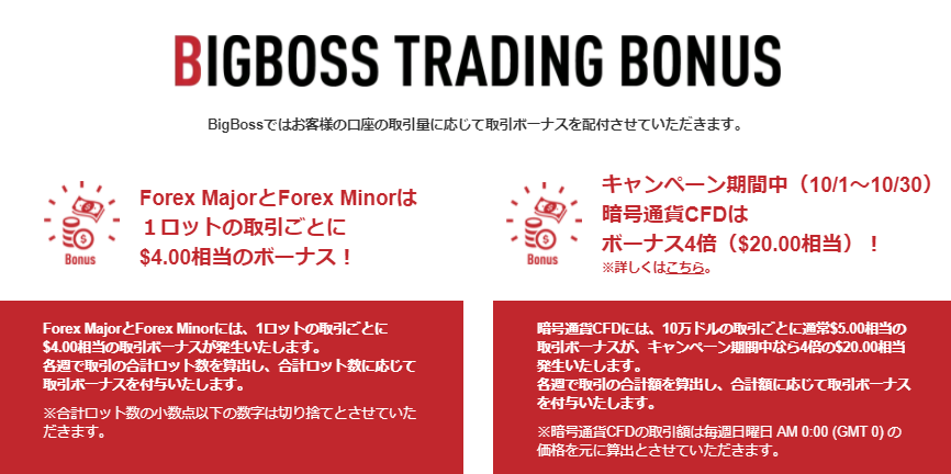 BigBossの取引ボーナス